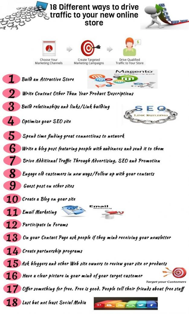 Name:  18-Different-Ways-To-Drive-Traffic-To-Your-New-Online-Store.jpg Views: 16 Size:  97.3 KB