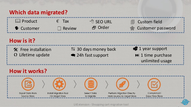 Name:  how-to-migrate-data-from-volusion-to-magento-2-with-litextension-3-638.jpg Views: 26 Size:  89.4 KB