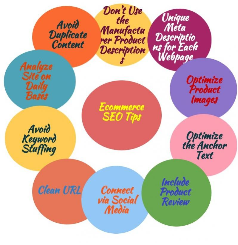 Name:  seo tips for an ecommerce site.jpg Views: 21 Size:  64.5 KB
