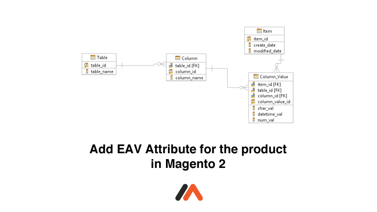 Name:  Add-eav-attribute-for-the-product-in-Magento-2.png Views: 4 Size:  23.9 KB