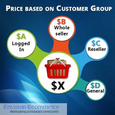 Name:  price_based_on_customer_group_magento_extension_1.jpg Views: 26 Size:  48.6 KB