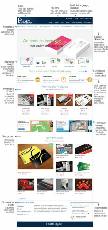Name:  Magento-Printing-Website-Theme-home-page.jpg