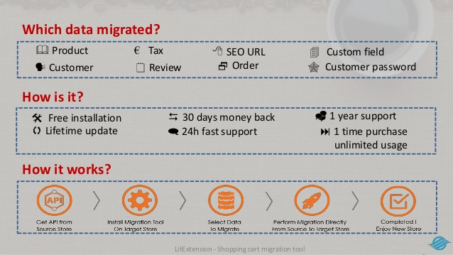 Name:  how-to-migrate-data-from-shopify-to-magento-2-with-litextension-3-638.jpg