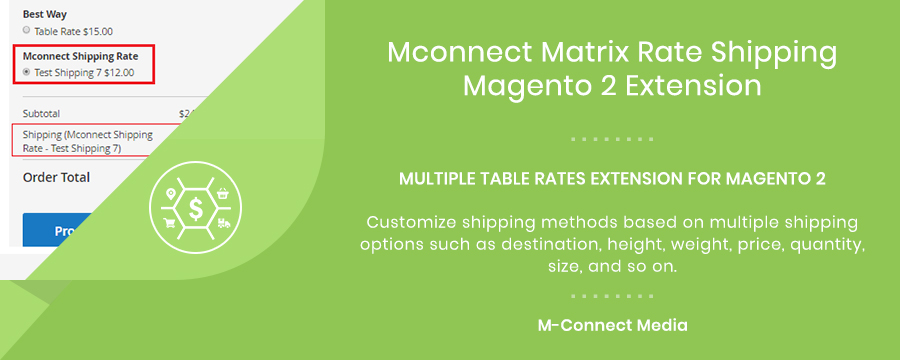 Name:  Advance Matrix Rate Shipping Extension for Magento 2 - submission.jpg