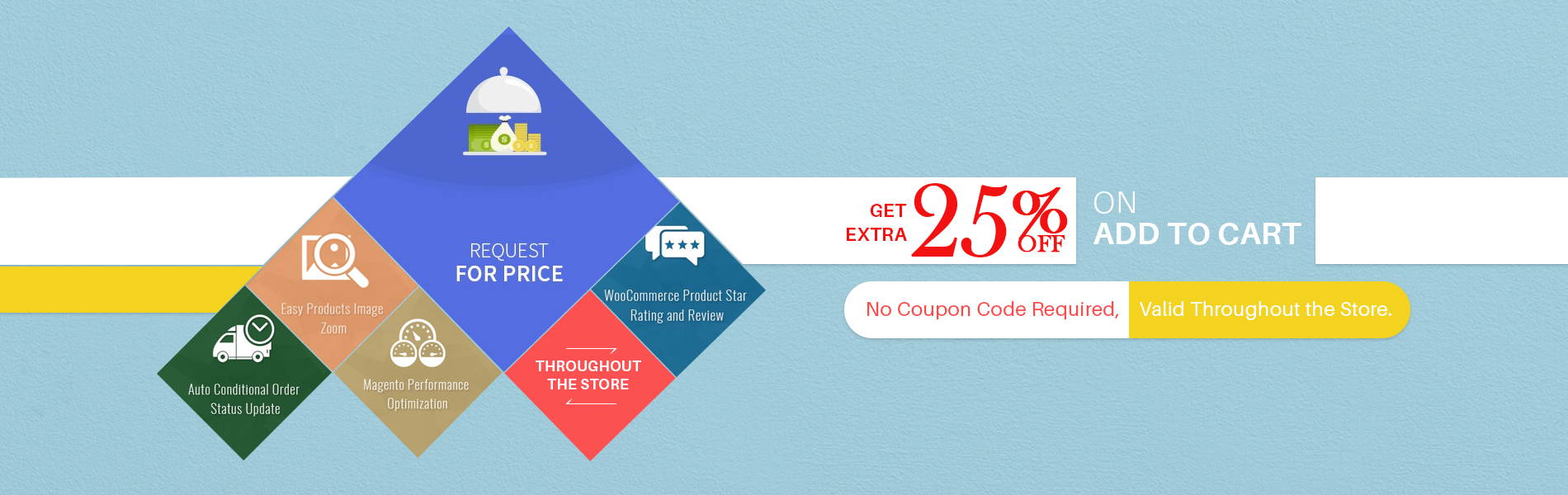 Name:  get-extra-25%-off.jpg Views: 3 Size:  570.2 KB