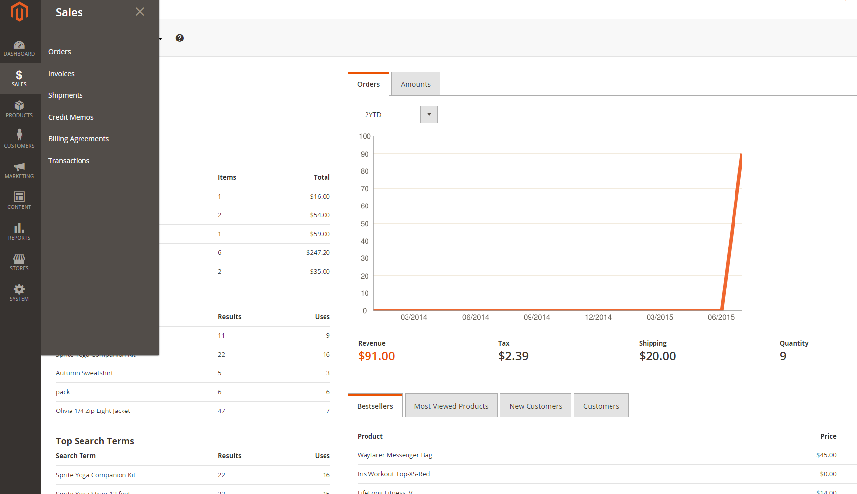 Name:  M2-dashboard.png Views: 37 Size:  83.7 KB