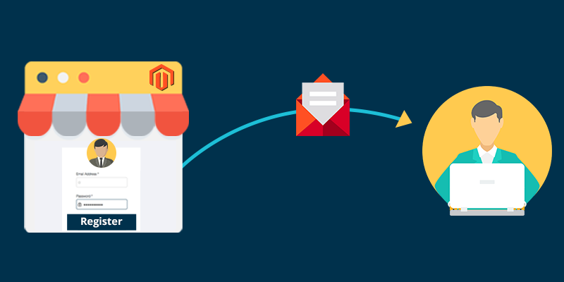 Name:  How to Send Email to Admin while customer Registration in Magento 2.png Views: 8 Size:  102.2 KB