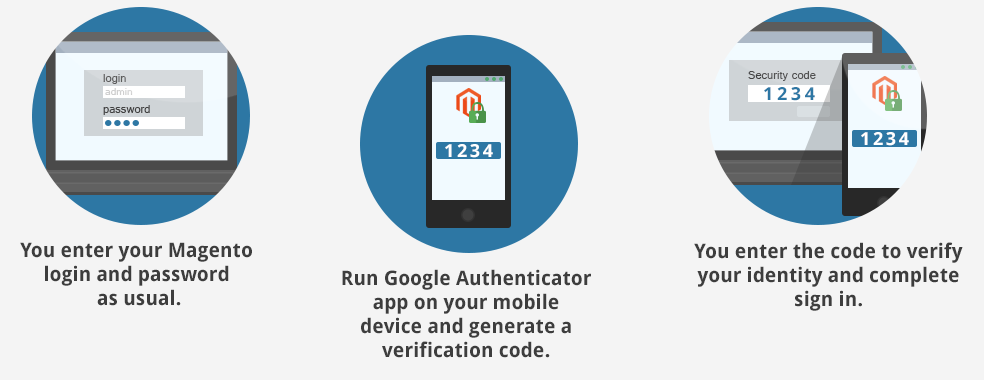 Name:  magento-two-factor-authentication-two-step-authentication-process.png Views: 20 Size:  41.2 KB