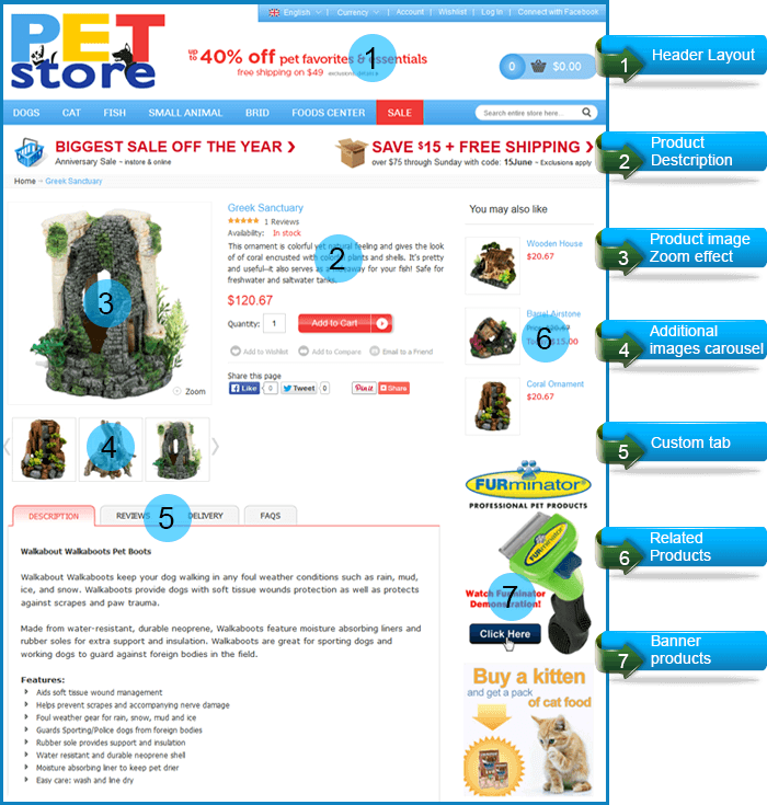Name:  MG_PetStore_Product_Detail.png