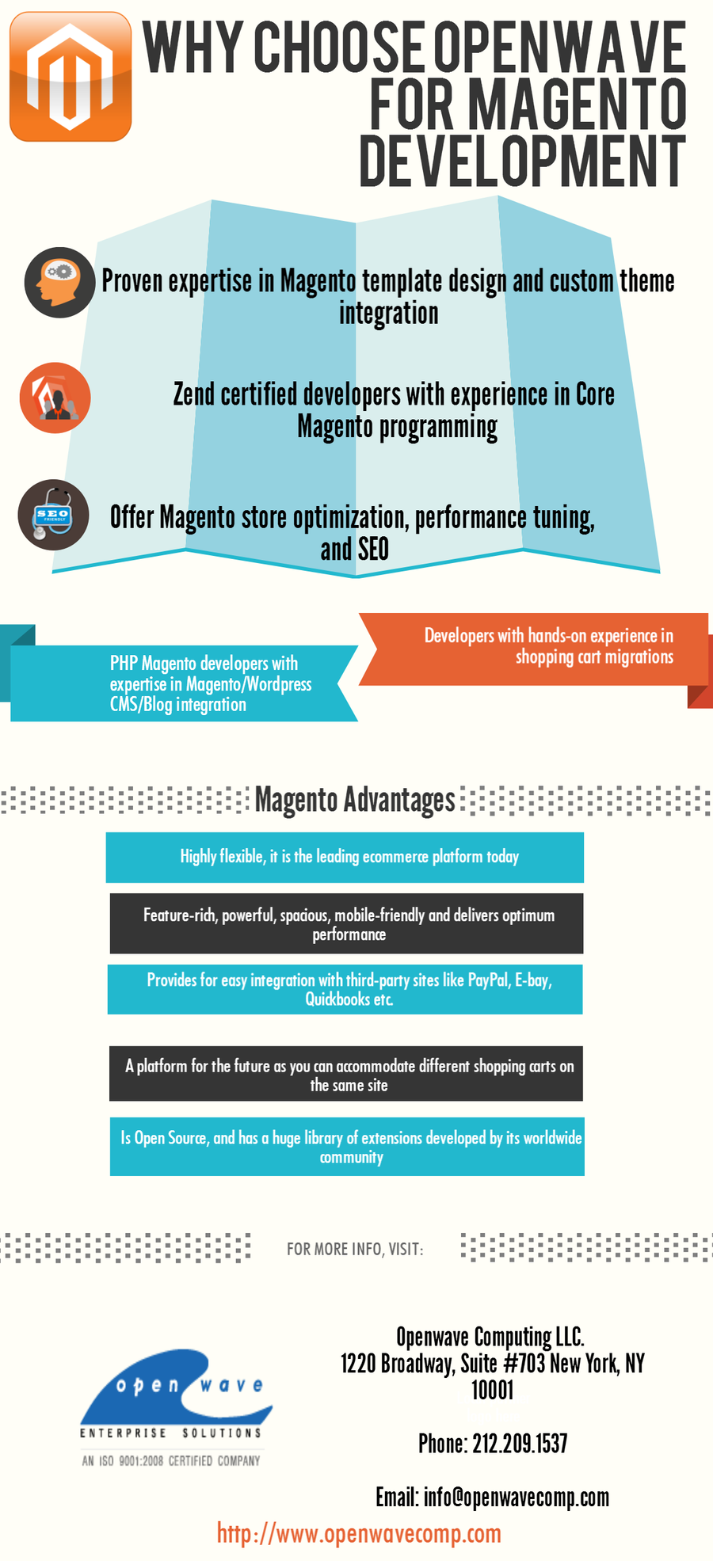 Name:  why_choose_openwave_for_magento_development.png Views: 19 Size:  532.2 KB