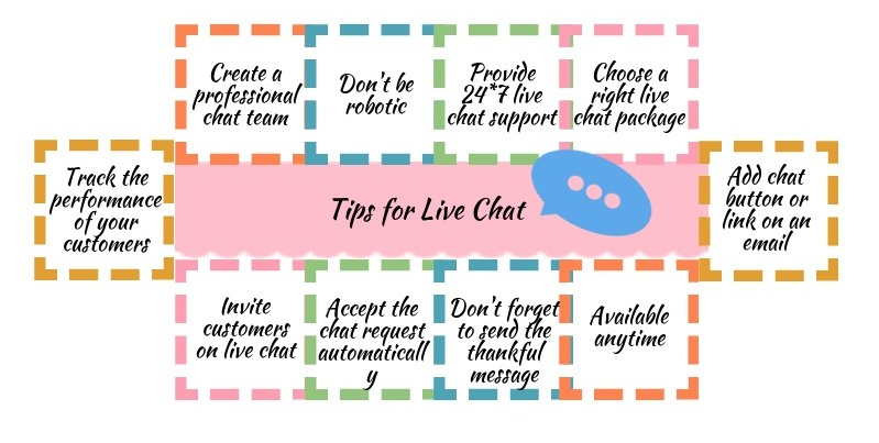 Name:  Live chat tips by ocodewire.jpg Views: 20 Size:  74.1 KB