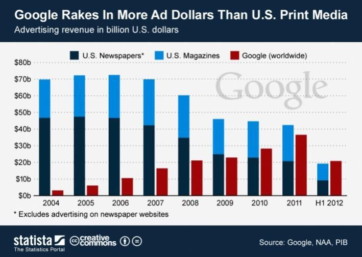 Name:  Google Product Ads.jpg Views: 53 Size:  48.8 KB